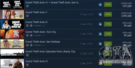 Огромные скидки на игры серии Grand Theft Auto