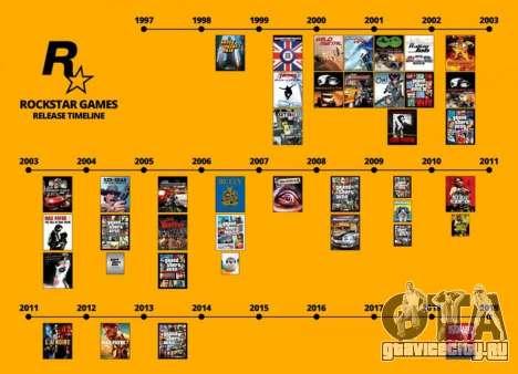 Печальная статистика Rockstar Games