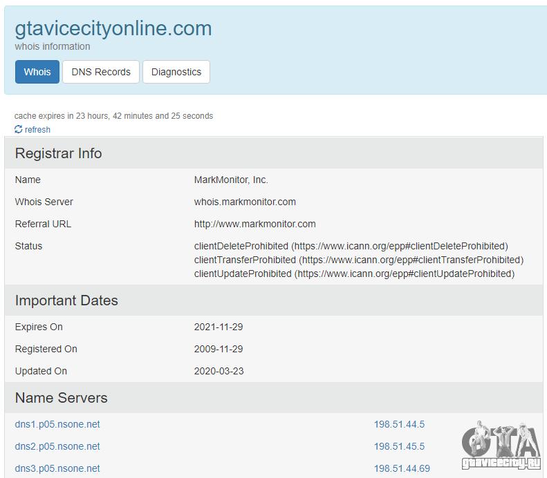 Обновление доменов в компании Take-Two