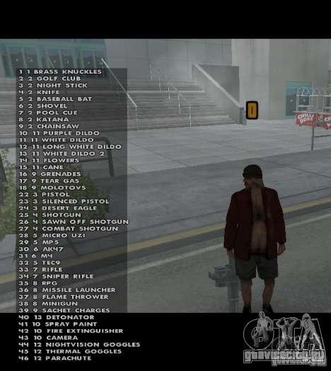 Weapon hacks для GTA San Andreas