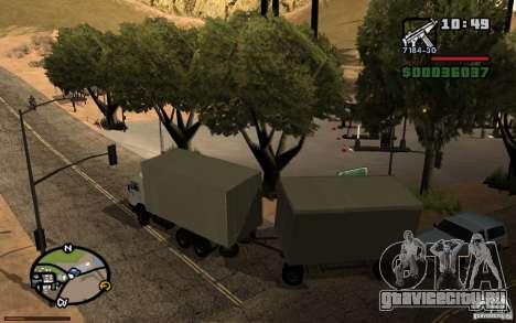 Активная приборная панель v3.2b для GTA San Andreas шестой скриншот
