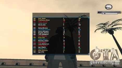 C-HUD v1.0 для GTA San Andreas третий скриншот